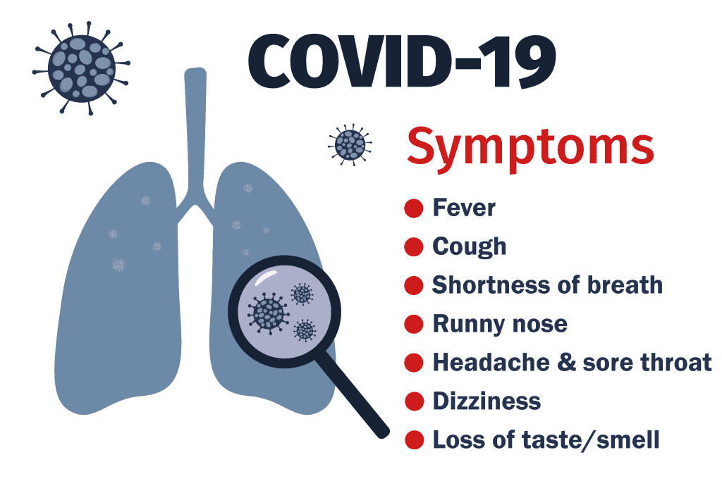 infographic of bulleted covid-19 symptoms